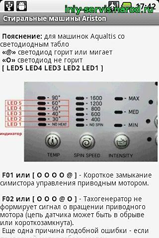 Коды ошибок ГАЗ 1.0.0 APK Download - Android …